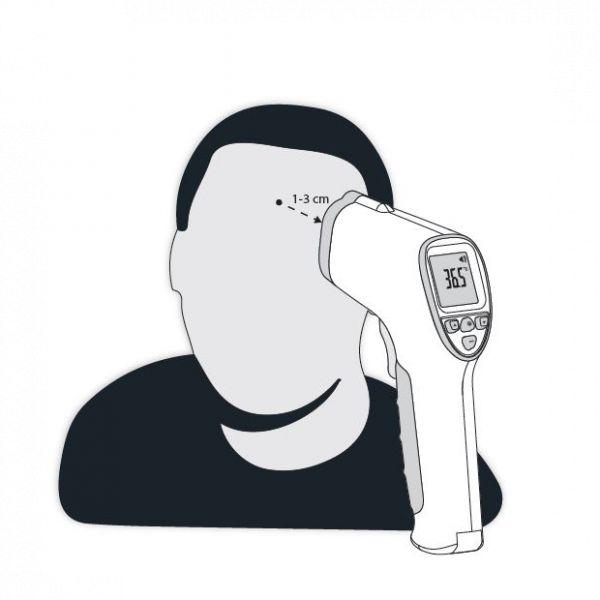 Thermomètre médical frontal sans contact très précis